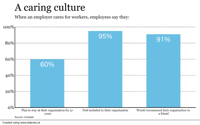 Why empathy is key as employees return to workplaces